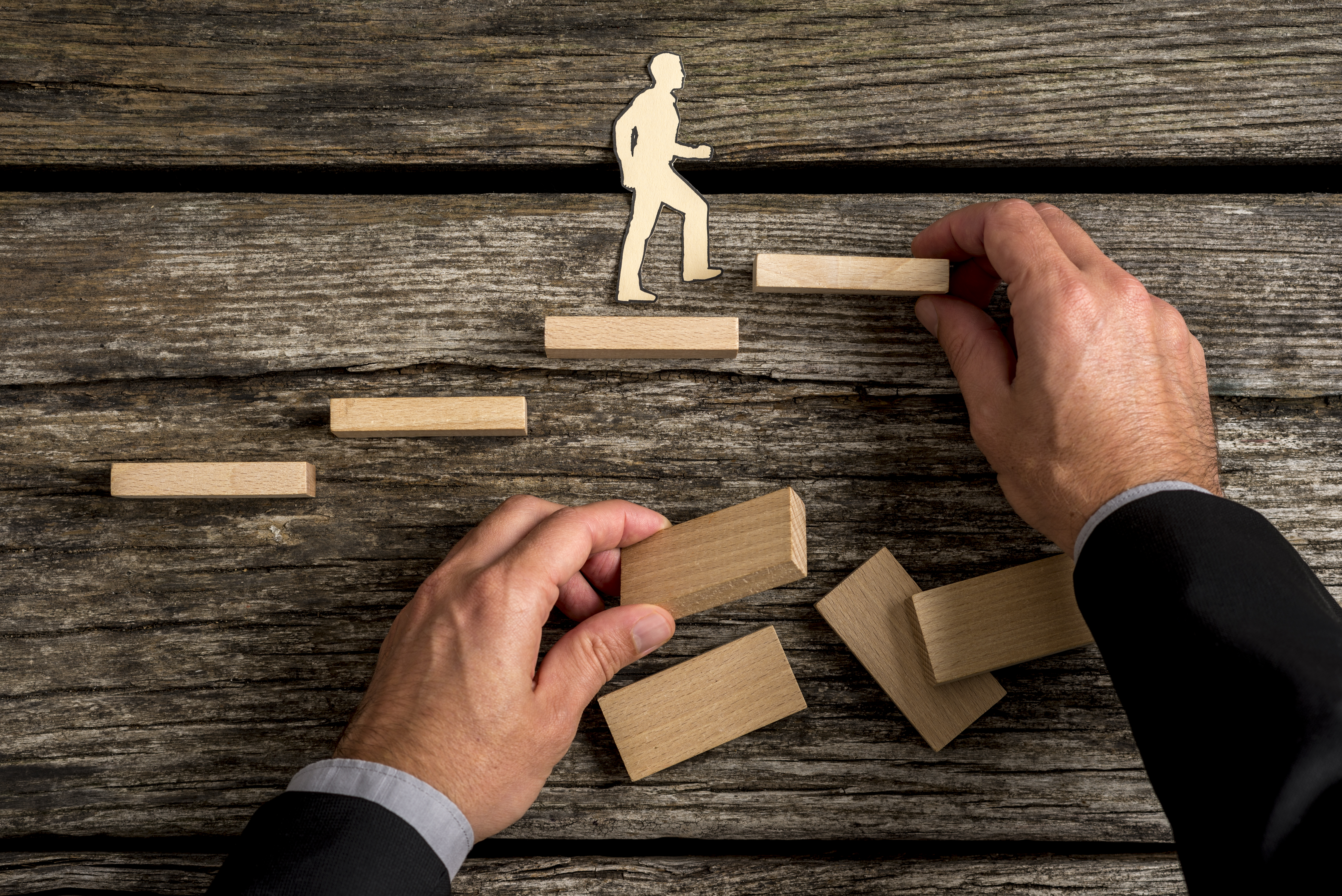 Business business continuity planning